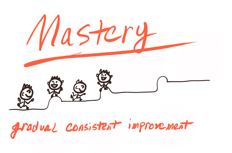 Mastery: The Foundation of Motivation (Part Two